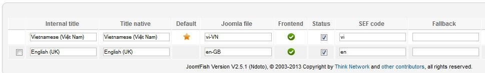 cau hinh joomfish trong joomla 2.5