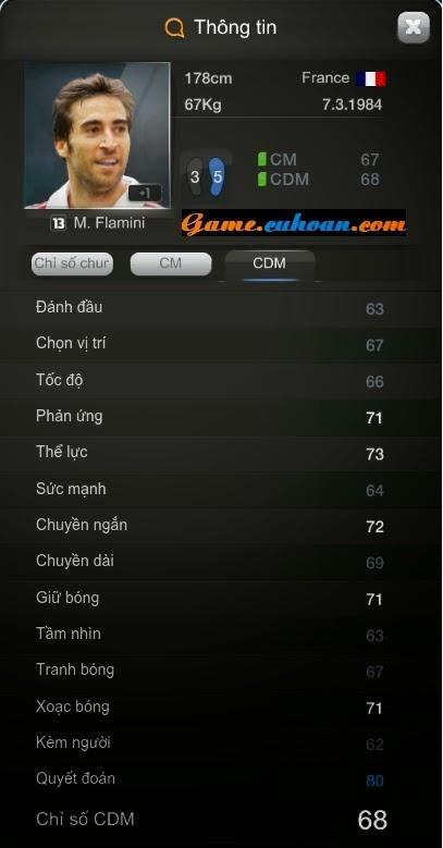 Cầu thủ tiền vệ giá rẻ đá hay Flamini