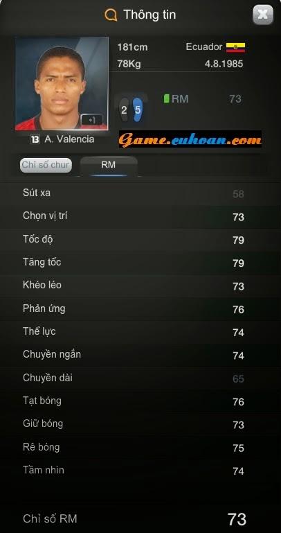 Cầu thủ tiền vệ giá rẻ đá hay valencia